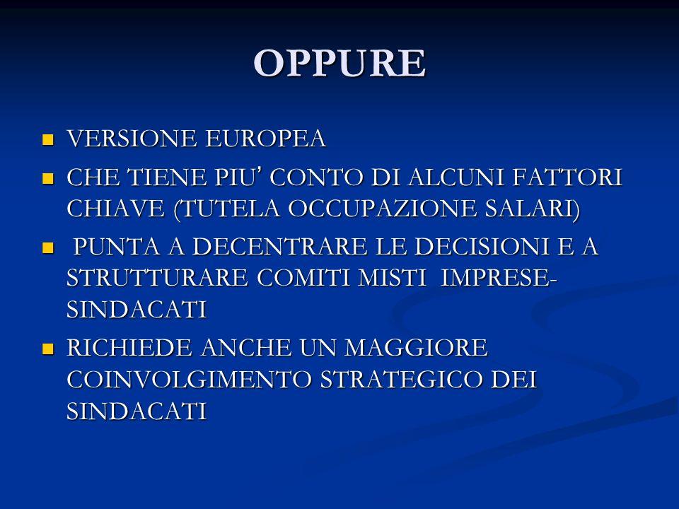 OPPURE VERSIONE EUROPEA VERSIONE EUROPEA CHE TIENE PIU CONTO DI ALCUNI FATTORI CHIAVE (TUTELA OCCUPAZIONE SALARI) CHE TIENE PIU CONTO DI ALCUNI FATTORI CHIAVE (TUTELA OCCUPAZIONE SALARI) PUNTA A DECENTRARE LE DECISIONI E A STRUTTURARE COMITI MISTI IMPRESE- SINDACATI PUNTA A DECENTRARE LE DECISIONI E A STRUTTURARE COMITI MISTI IMPRESE- SINDACATI RICHIEDE ANCHE UN MAGGIORE COINVOLGIMENTO STRATEGICO DEI SINDACATI RICHIEDE ANCHE UN MAGGIORE COINVOLGIMENTO STRATEGICO DEI SINDACATI