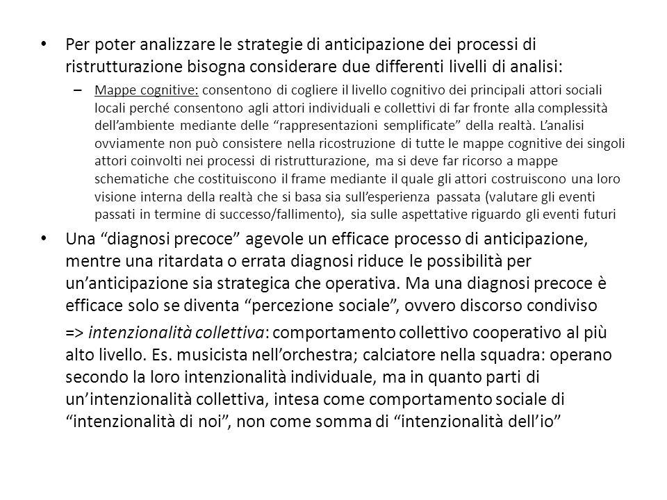 Per poter analizzare le strategie di anticipazione dei processi di ristrutturazione bisogna considerare due differenti livelli di analisi: – Mappe cog