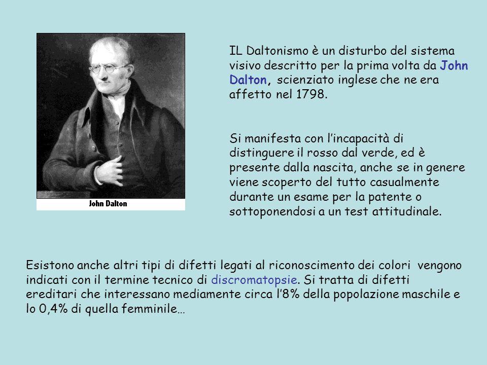 IL Daltonismo è un disturbo del sistema visivo descritto per la prima volta da John Dalton, scienziato inglese che ne era affetto nel 1798. Si manifes