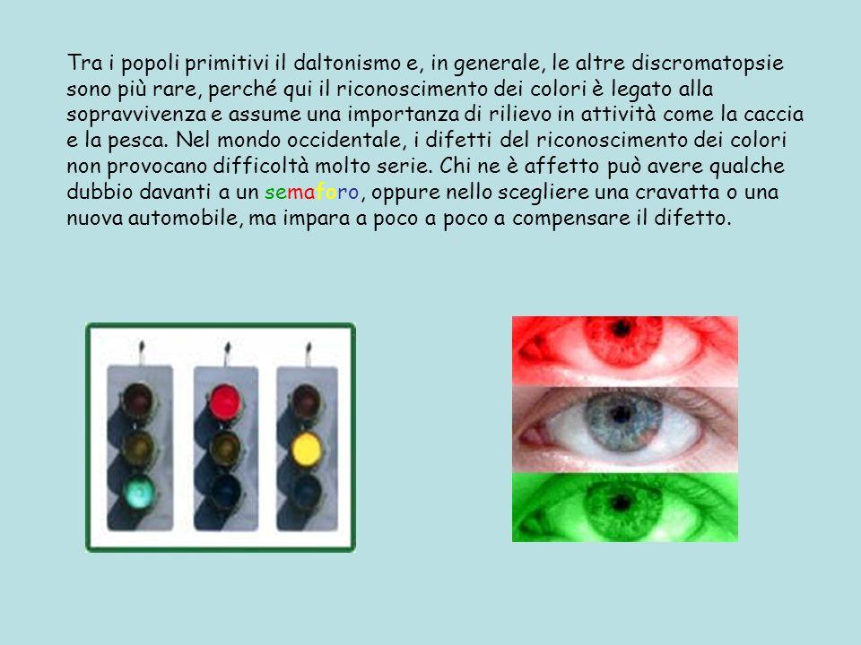 Tra i popoli primitivi il daltonismo e, in generale, le altre discromatopsie sono più rare, perché qui il riconoscimento dei colori è legato alla sopr