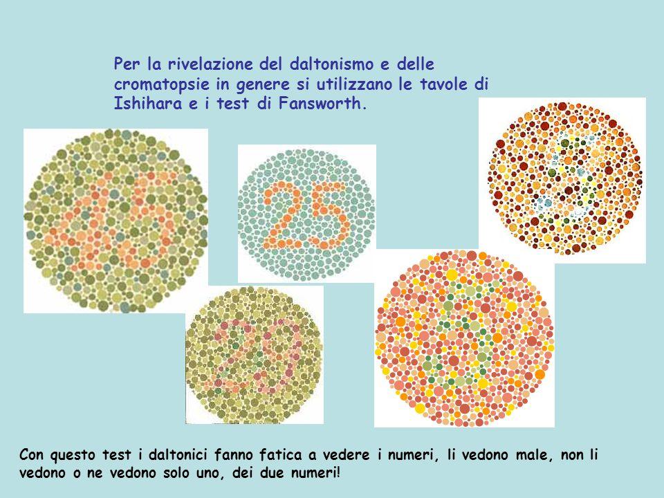 Per la rivelazione del daltonismo e delle cromatopsie in genere si utilizzano le tavole di Ishihara e i test di Fansworth.