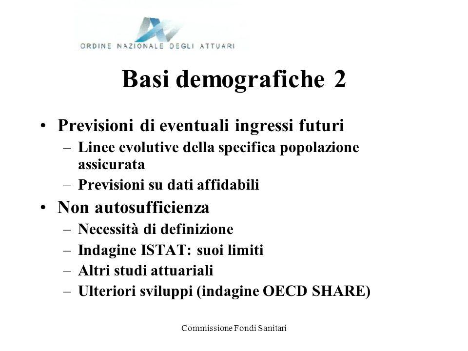 Commissione Fondi Sanitari Basi demografiche 2 Previsioni di eventuali ingressi futuri –Linee evolutive della specifica popolazione assicurata –Previs