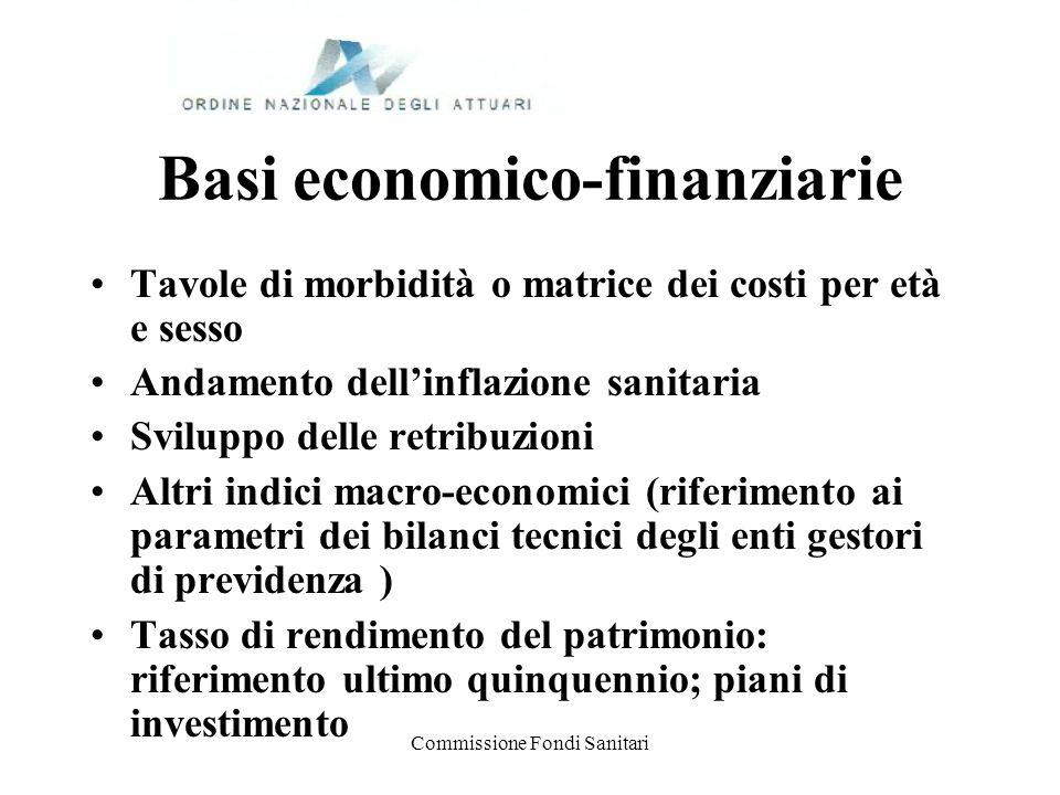 Commissione Fondi Sanitari Basi economico-finanziarie Tavole di morbidità o matrice dei costi per età e sesso Andamento dellinflazione sanitaria Svilu