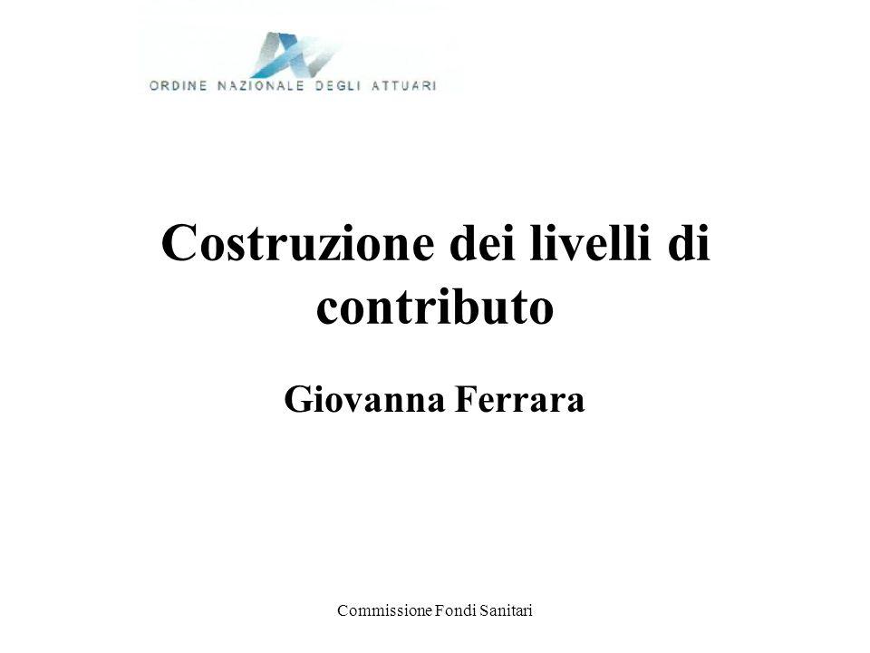 Commissione Fondi Sanitari Costruzione dei livelli di contributo Giovanna Ferrara