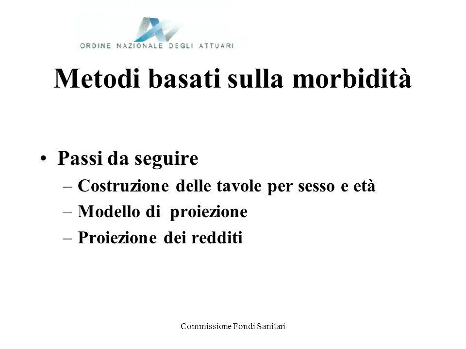 Commissione Fondi Sanitari Metodi basati sulla morbidità Passi da seguire –Costruzione delle tavole per sesso e età –Modello di proiezione –Proiezione