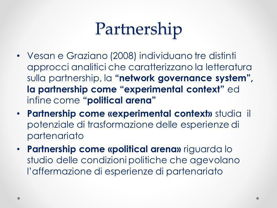 Partnership Vesan e Graziano (2008) individuano tre distinti approcci analitici che caratterizzano la letteratura sulla partnership, la network govern