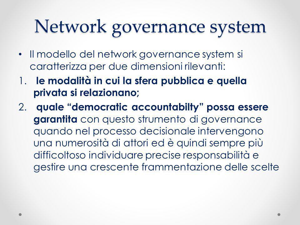 Network governance system Il modello del network governance system si caratterizza per due dimensioni rilevanti: 1. le modalità in cui la sfera pubbli
