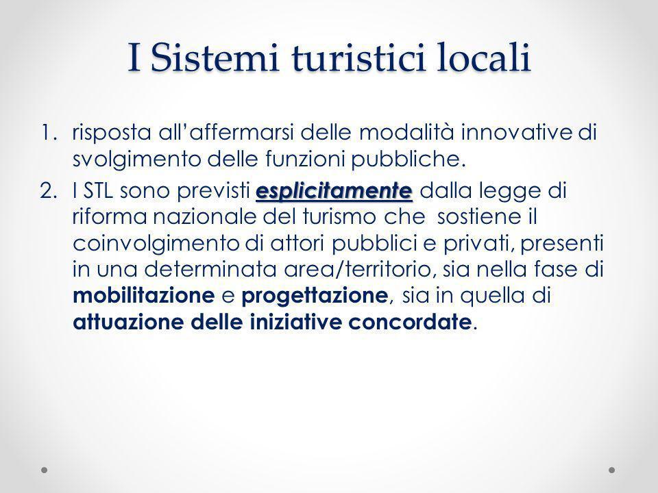 I Sistemi turistici locali 1.risposta allaffermarsi delle modalità innovative di svolgimento delle funzioni pubbliche. esplicitamente 2.I STL sono pre