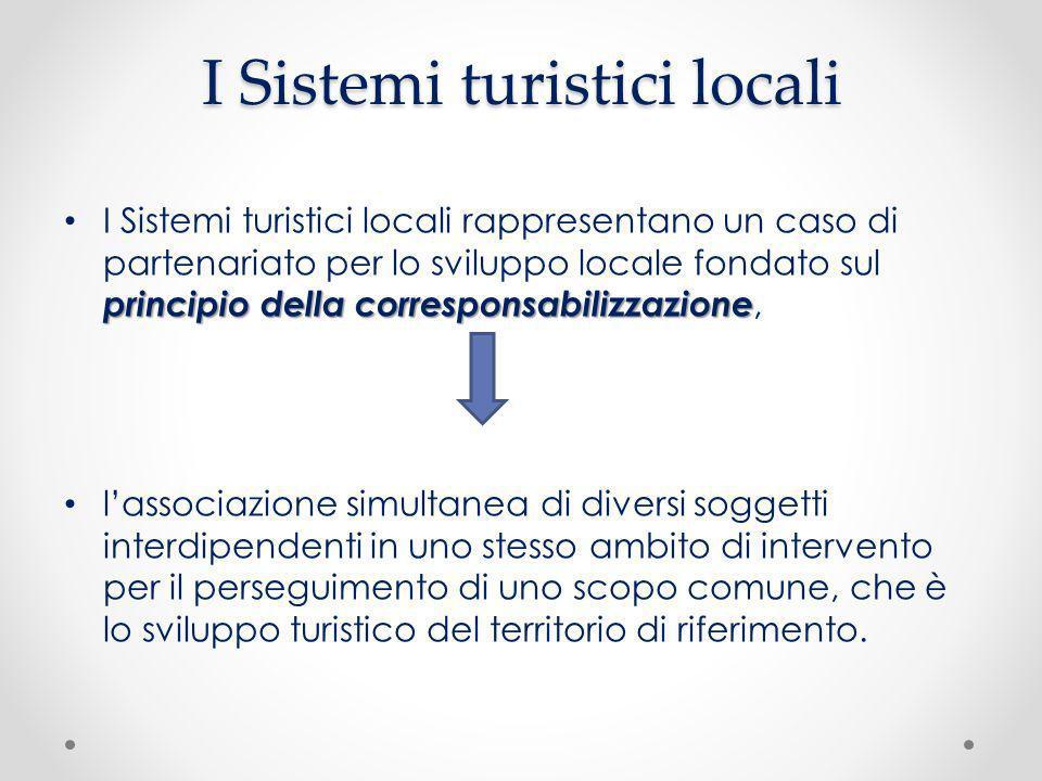 I Sistemi turistici locali principio della corresponsabilizzazione I Sistemi turistici locali rappresentano un caso di partenariato per lo sviluppo lo