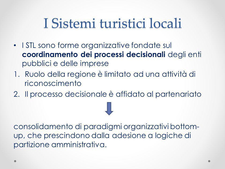 I Sistemi turistici locali I STL sono forme organizzative fondate sul coordinamento dei processi decisionali degli enti pubblici e delle imprese 1.Ruo