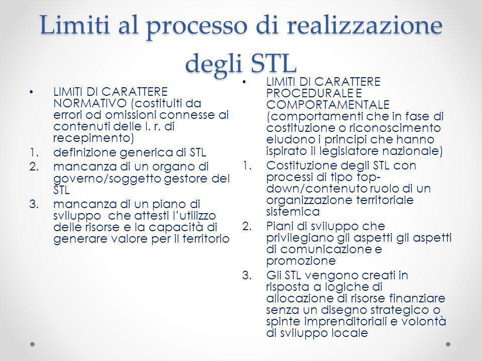 Limiti al processo di realizzazione degli STL LIMITI DI CARATTERE NORMATIVO (costituiti da errori od omissioni connesse ai contenuti delle l. r. di re