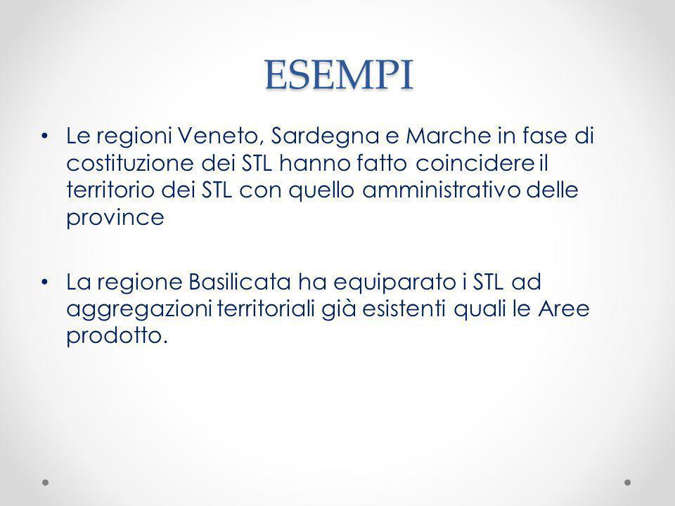 ESEMPI Le regioni Veneto, Sardegna e Marche in fase di costituzione dei STL hanno fatto coincidere il territorio dei STL con quello amministrativo del