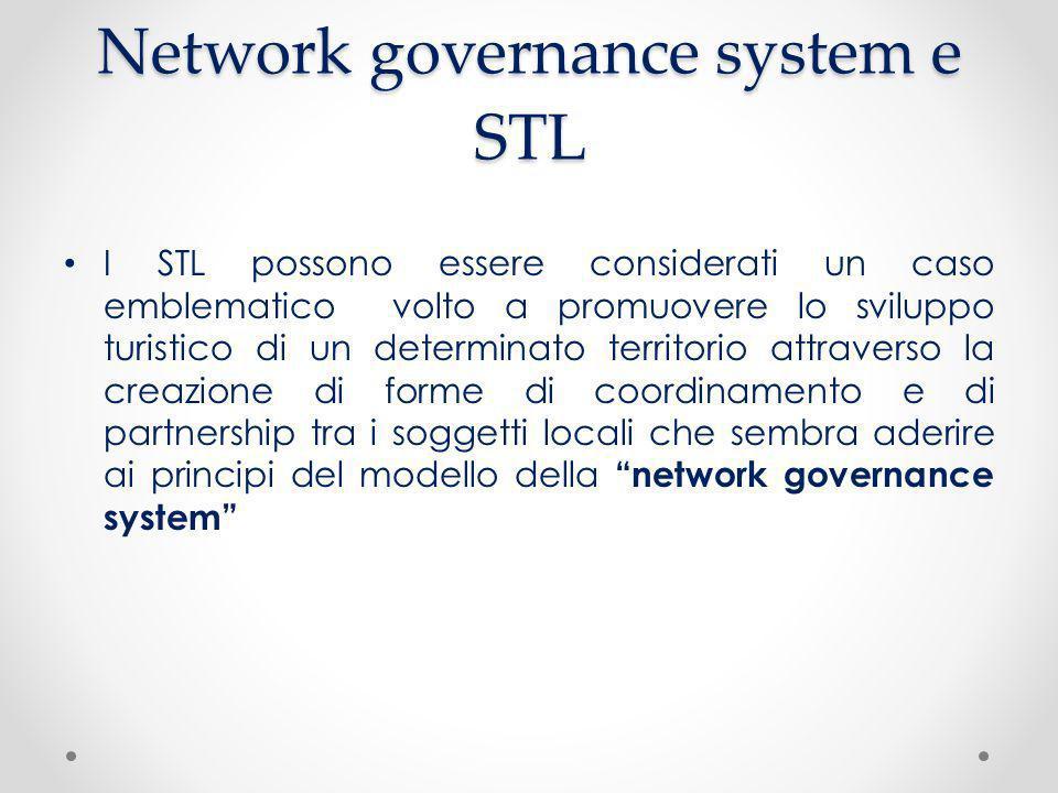 Network governance system e STL I STL possono essere considerati un caso emblematico volto a promuovere lo sviluppo turistico di un determinato territ