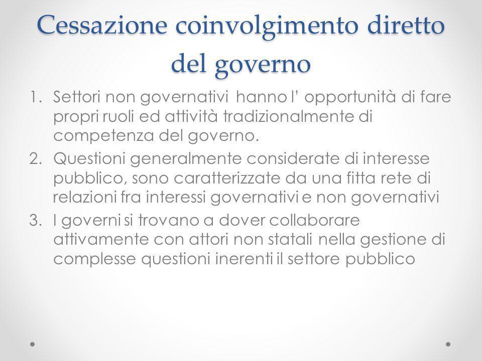 Cessazione coinvolgimento diretto del governo 1.Settori non governativi hanno l opportunità di fare propri ruoli ed attività tradizionalmente di compe