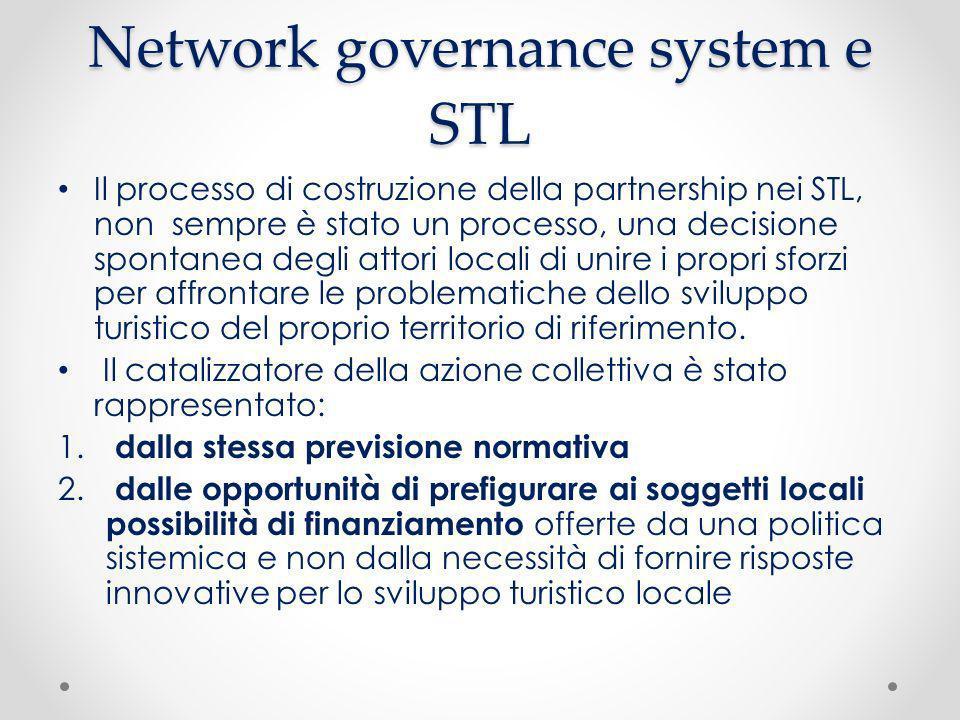 Network governance system e STL Il processo di costruzione della partnership nei STL, non sempre è stato un processo, una decisione spontanea degli at