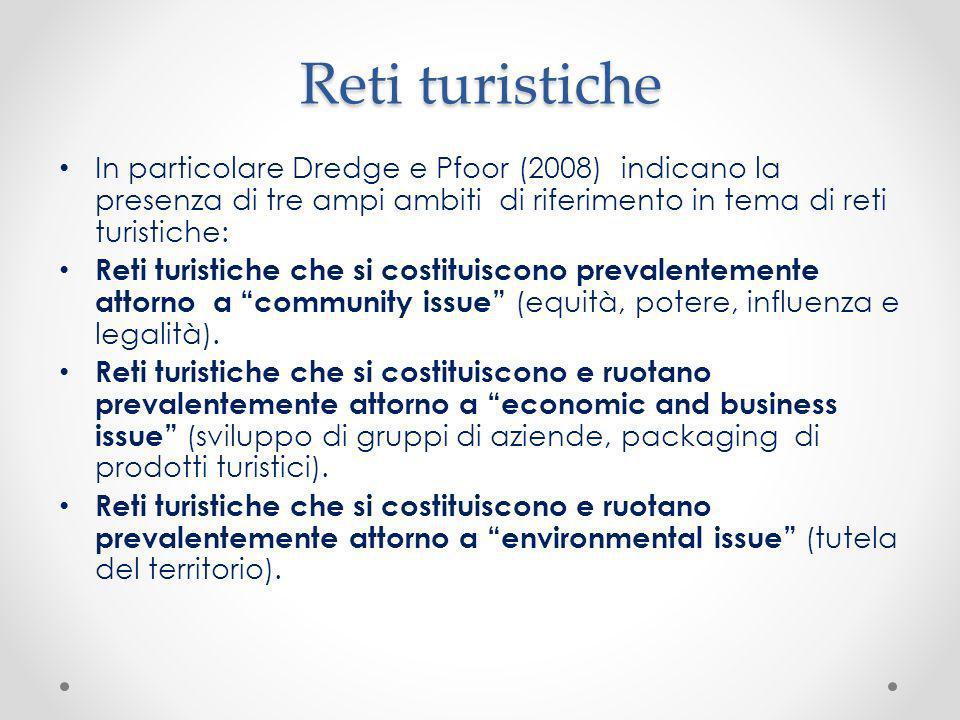 Reti turistiche In particolare Dredge e Pfoor (2008) indicano la presenza di tre ampi ambiti di riferimento in tema di reti turistiche: Reti turistich
