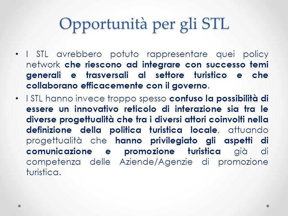 Opportunità per gli STL I STL avrebbero potuto rappresentare quei policy network che riescono ad integrare con successo temi generali e trasversali al