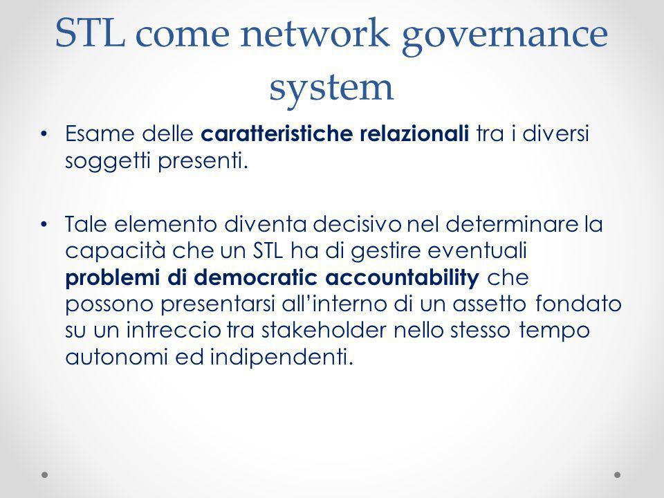 STL come network governance system Esame delle caratteristiche relazionali tra i diversi soggetti presenti. Tale elemento diventa decisivo nel determi