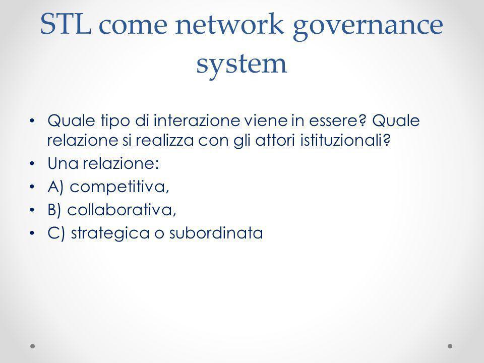 STL come network governance system Quale tipo di interazione viene in essere? Quale relazione si realizza con gli attori istituzionali? Una relazione: