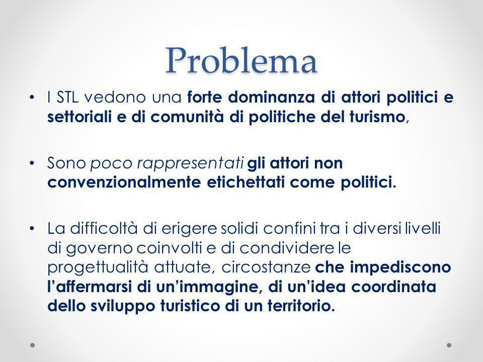 Problema I STL vedono una forte dominanza di attori politici e settoriali e di comunità di politiche del turismo, Sono poco rappresentati gli attori n