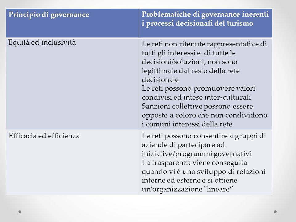 Principio di governanceProblematiche di governance inerenti i processi decisionali del turismo Equità ed inclusività Le reti non ritenute rappresentat