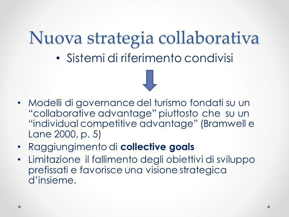 Nuova strategia collaborativa Sistemi di riferimento condivisi Modelli di governance del turismo fondati su un collaborative advantage piuttosto che s