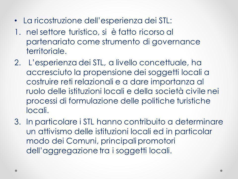 La ricostruzione dellesperienza dei STL: 1.nel settore turistico, si è fatto ricorso al partenariato come strumento di governance territoriale. 2. Les