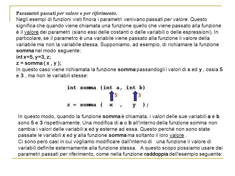 Parametri passati per valore e per riferimento. Negli esempi di funzioni visti finora i parametri venivano passati per valore. Questo significa che qu