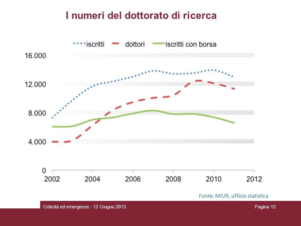 I numeri del dottorato di ricerca Fonte: MIUR, ufficio statistica Criticità ed emergenze - 12 Giugno 2013Pagina 12