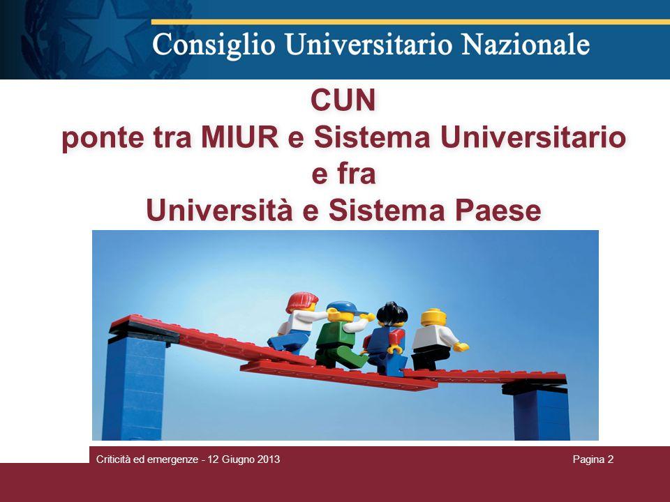 CUN ponte tra MIUR e Sistema Universitario e fra Università e Sistema Paese Criticità ed emergenze - 12 Giugno 2013Pagina 2