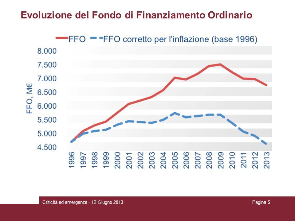 Evoluzione del Fondo di Finanziamento Ordinario Criticità ed emergenze - 12 Giugno 2013Pagina 5