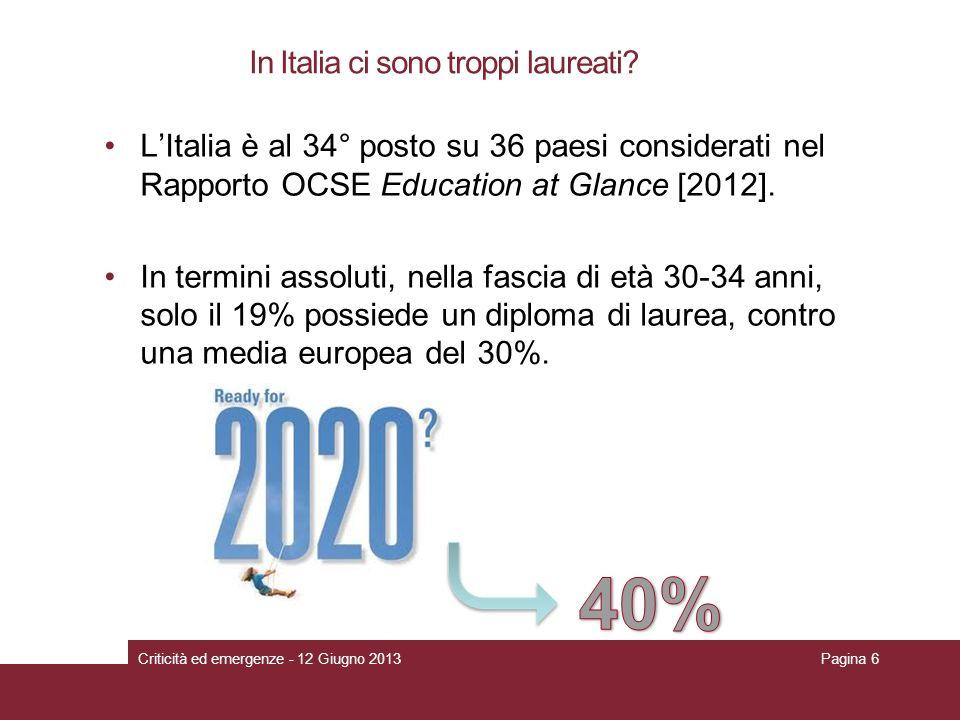 LItalia è al 34° posto su 36 paesi considerati nel Rapporto OCSE Education at Glance [2012]. In termini assoluti, nella fascia di età 30-34 anni, solo