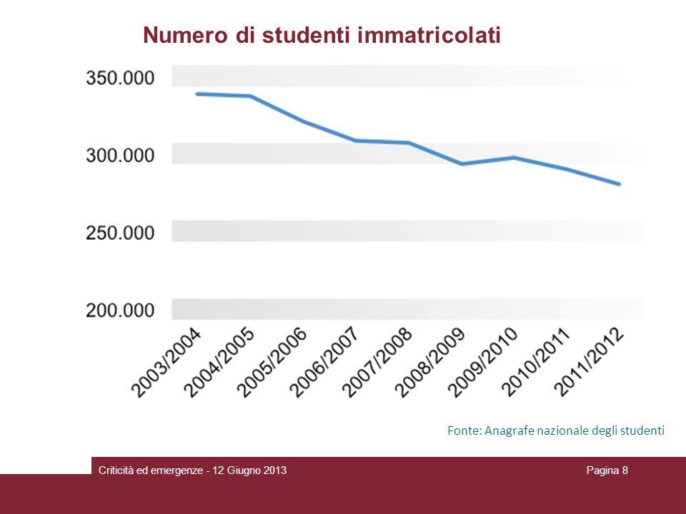 Numero di studenti immatricolati Fonte: Anagrafe nazionale degli studenti Criticità ed emergenze - 12 Giugno 2013Pagina 8