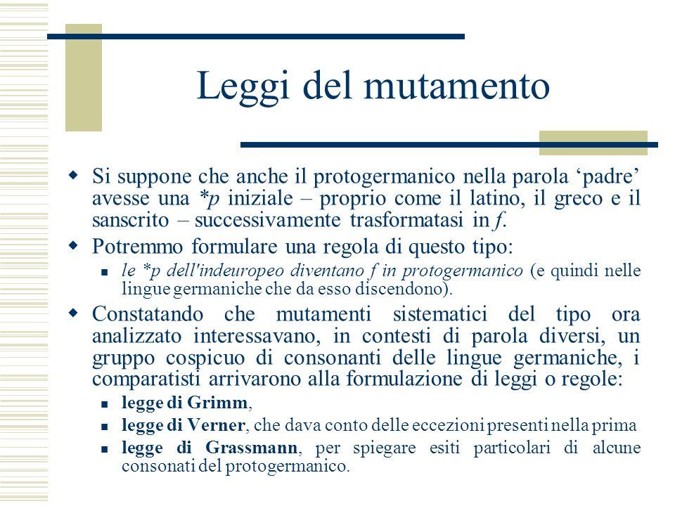 Leggi del mutamento Si suppone che anche il protogermanico nella parola padre avesse una *p iniziale – proprio come il latino, il greco e il sanscrito