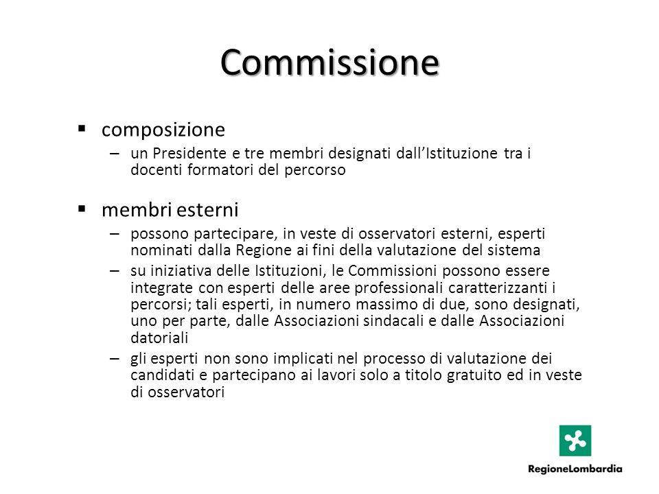 Commissione composizione – un Presidente e tre membri designati dallIstituzione tra i docenti formatori del percorso membri esterni – possono partecip