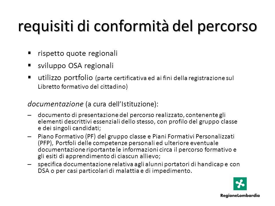 requisiti di conformità del percorso rispetto quote regionali sviluppo OSA regionali utilizzo portfolio (parte certificativa ed ai fini della registra
