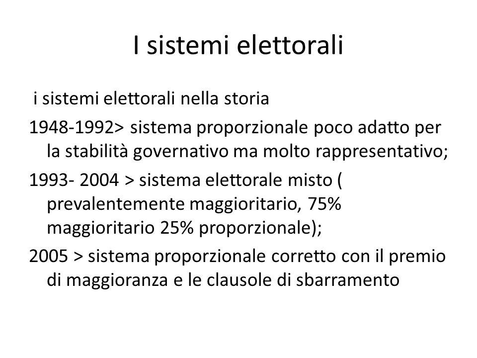 I sistemi elettorali i sistemi elettorali nella storia 1948-1992> sistema proporzionale poco adatto per la stabilità governativo ma molto rappresentat