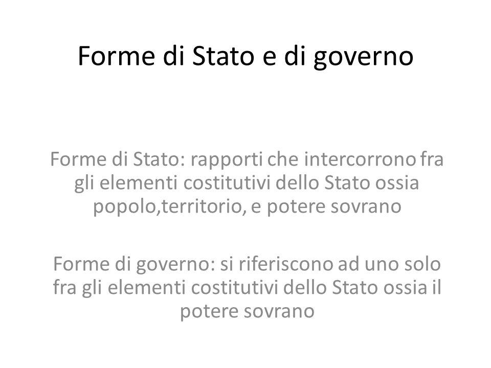 Forme di Stato e di governo Forme di Stato: rapporti che intercorrono fra gli elementi costitutivi dello Stato ossia popolo,territorio, e potere sovra