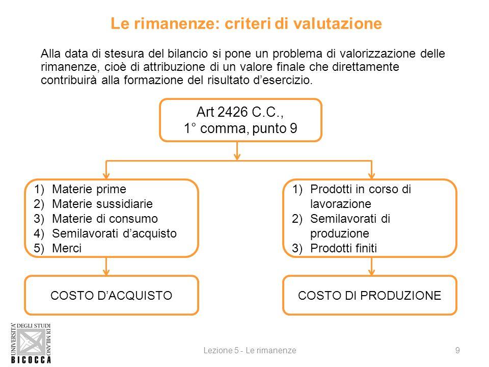 Le rimanenze: criteri di valutazione Alla data di stesura del bilancio si pone un problema di valorizzazione delle rimanenze, cioè di attribuzione di un valore finale che direttamente contribuirà alla formazione del risultato desercizio.