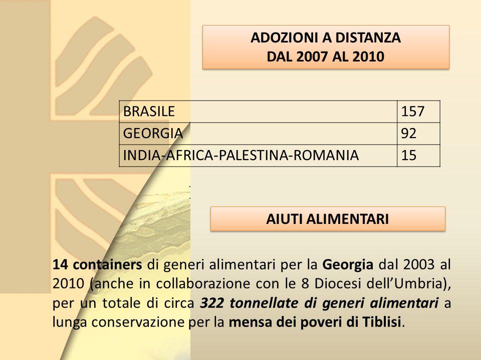 14 containers di generi alimentari per la Georgia dal 2003 al 2010 (anche in collaborazione con le 8 Diocesi dellUmbria), per un totale di circa 322 tonnellate di generi alimentari a lunga conservazione per la mensa dei poveri di Tiblisi.