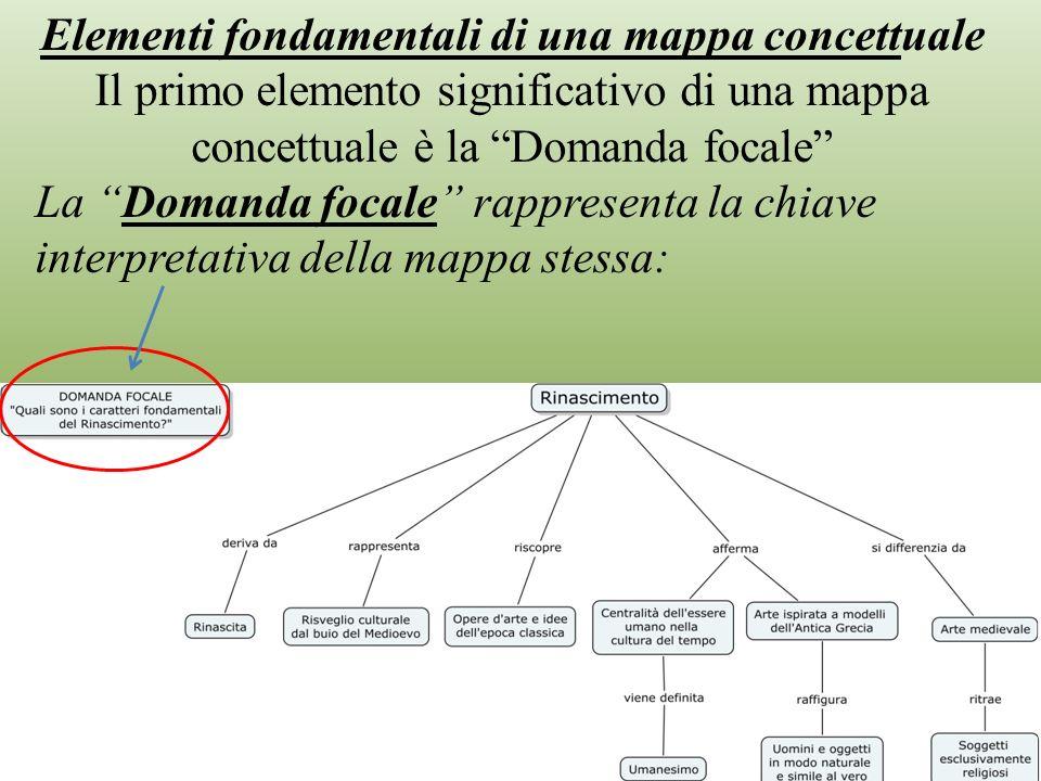Elementi fondamentali di una mappa concettuale Il primo elemento significativo di una mappa concettuale è la Domanda focale La Domanda focale rapprese