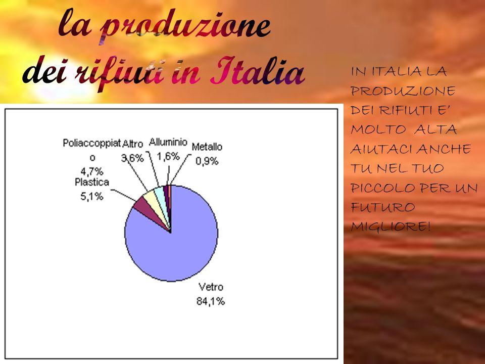 IN ITALIA LA PRODUZIONE DEI RIFIUTI E MOLTO ALTA AIUTACI ANCHE TU NEL TUO PICCOLO PER UN FUTURO MIGLIORE!