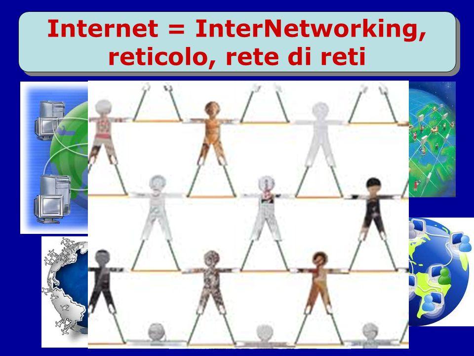 Internet = InterNetworking, reticolo, rete di reti