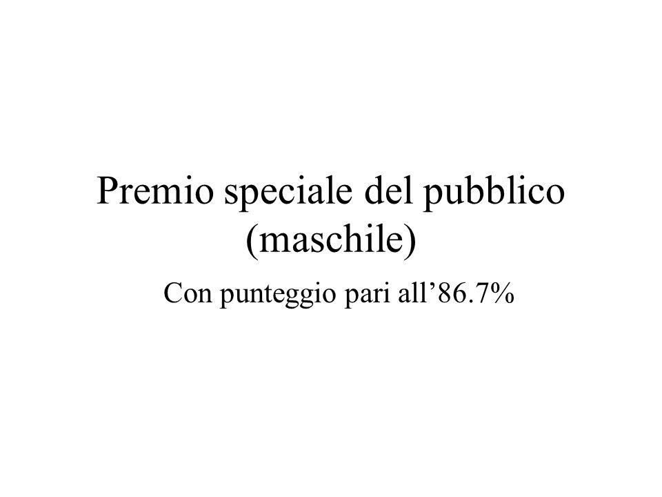 Premio speciale del pubblico (maschile) Con punteggio pari all86.7%