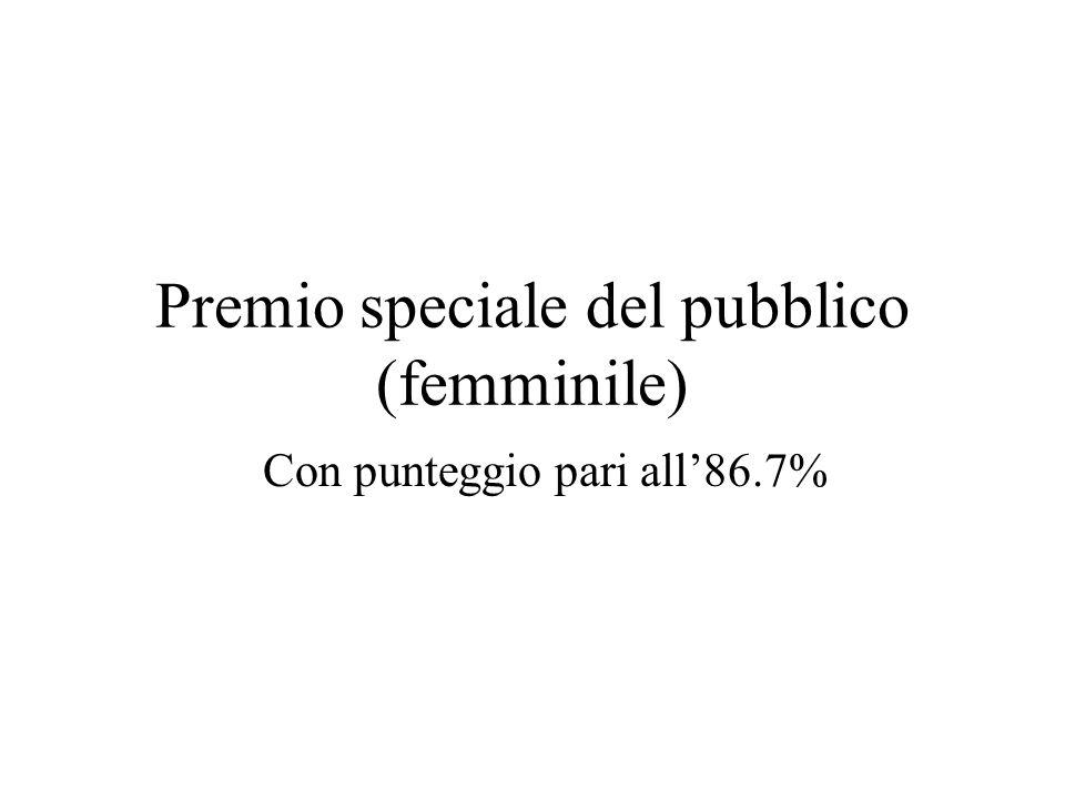 Premio speciale del pubblico (femminile) Con punteggio pari all86.7%