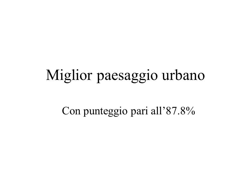 Miglior paesaggio urbano Con punteggio pari all87.8%