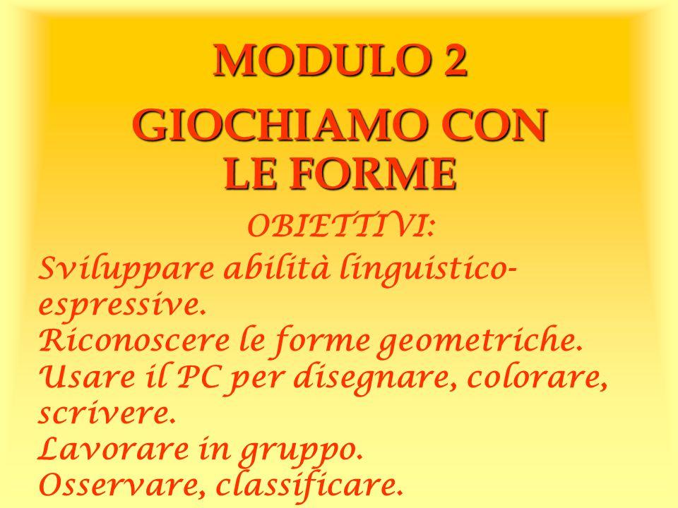 MODULO 2 GIOCHIAMO CON LE FORME OBIETTIVI: Sviluppare abilità linguistico- espressive. Riconoscere le forme geometriche. Usare il PC per disegnare, co