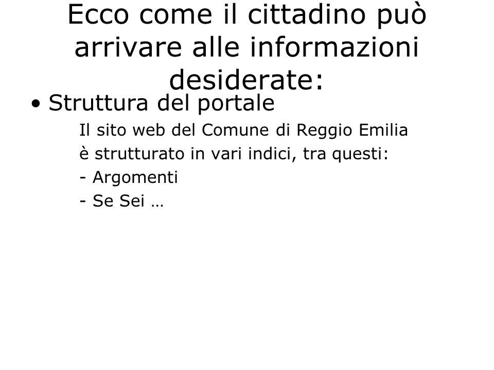 Ecco come il cittadino può arrivare alle informazioni desiderate: Struttura del portale Il sito web del Comune di Reggio Emilia è strutturato in vari indici, tra questi: - Argomenti - Se Sei …