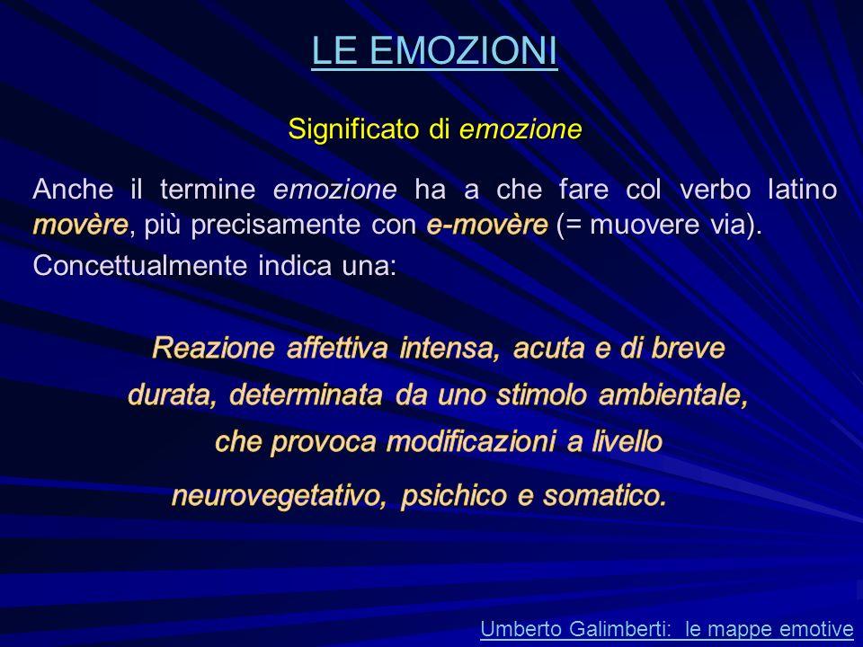 LE EMOZIONI LE EMOZIONI Umberto Galimberti: le mappe emotive