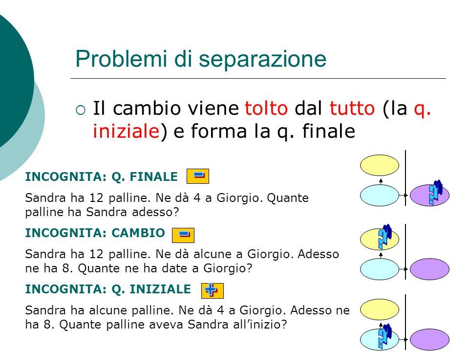 Problemi parte-tutto Due parti vengono combinate (fisicamente o mentalmente) in un tutto INCOGNITA: TUTTO Giorgio ha 4 Euro e Sandra 8 Euro.